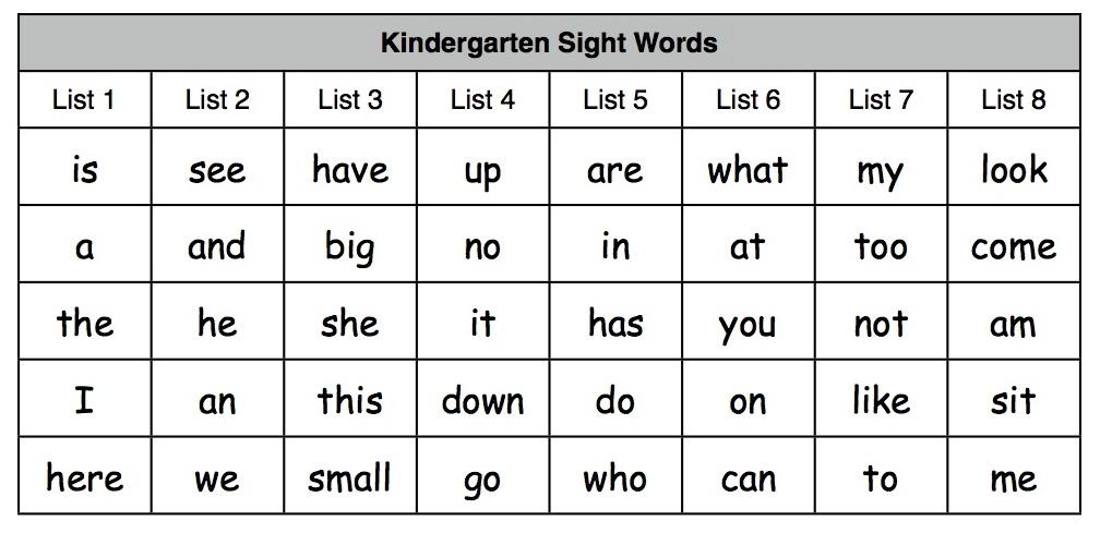 Free Printable Kindergarten Sight Word Books