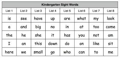 K+Sight+words+chart - Kindergarten Sight Word List Printable