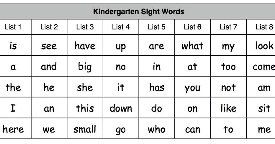 K+Sight+words+chart - Kindergarten Grade Sight Word