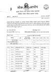 APF Constable Written Exam Result - 2077-12-06