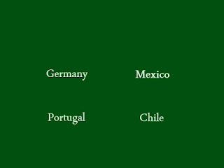 كأس العالم 2017 بلا مفاجآت