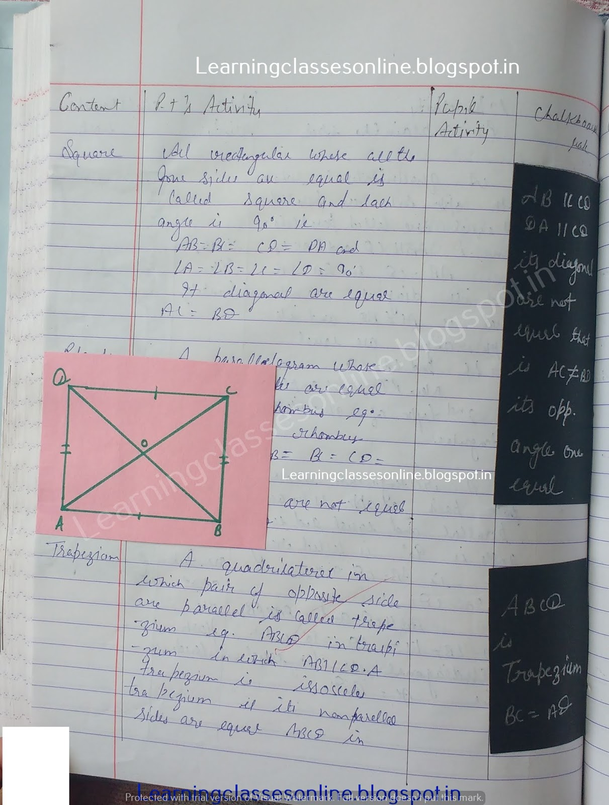 Detailed Lesson Plan In Mathematics