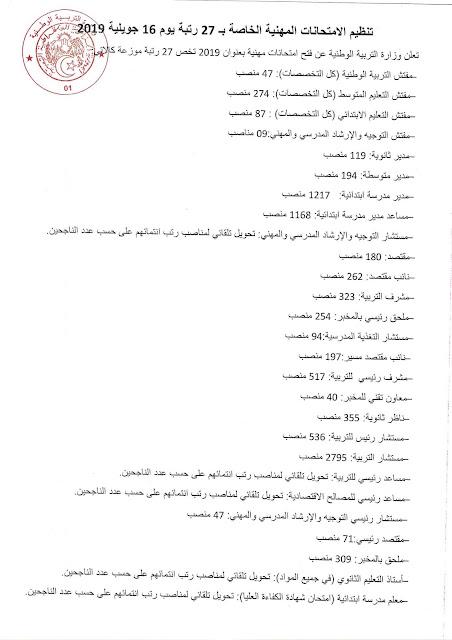 إعلان عن فتح إمتحانات مهنية بعنوان 2019 تخص 27 رتبة