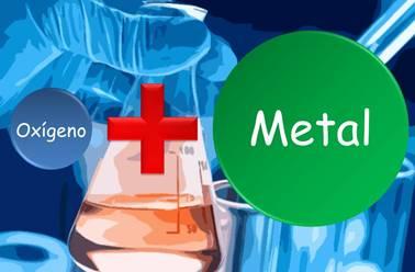 Formación general de los óxidos básicos - definición, ejemplos y nomenclatura de óxidos básicos e hidróxidos - sdce.es - sitio de consulta escolar