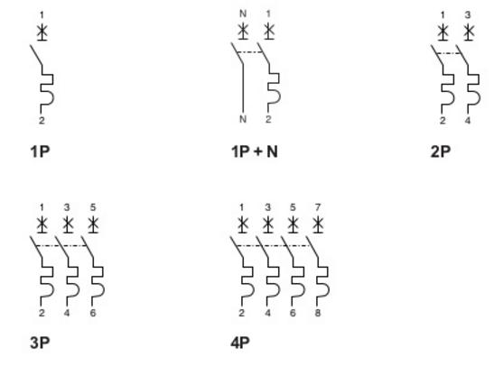 Electrical Power System Engineering : Apa perbedaan antara