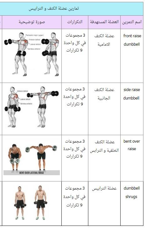 جدول تمارين كمال اجسام 4 ايام