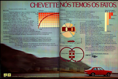 propaganda chevrolet Chevette - GM - 1974. anos 70.  brazilian advertising cars in the 70. história da década de 70; Brazil in the 70s; propaganda carros anos 70; Oswaldo Hernandez;