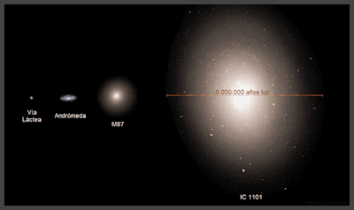 ic 1101, largest known galaxy