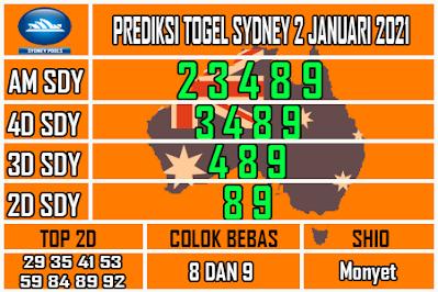 Bocoran Syair Sydney 2 Januari 2021