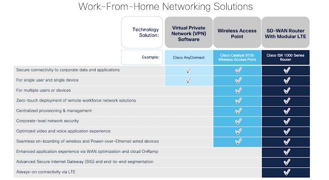Cisco Exam Prep, Cisco Tutorial and Material, Cisco Certification, Cisco Networking