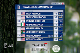 PGA Tour Travelers Championship AsiaSat 5 Biss Key 21 June 2019