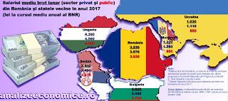 Cum arată salariile medii din sectoarele public și privat în România și în statele din jur