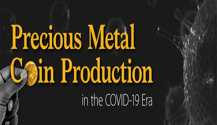 U.S. Money Supply vs. Precious Metal Production in the COVID-19 Era #infographic