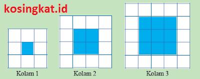 kunci jawaban matematika kelas 8 halaman 17 ayo kita berlatih 1.2
