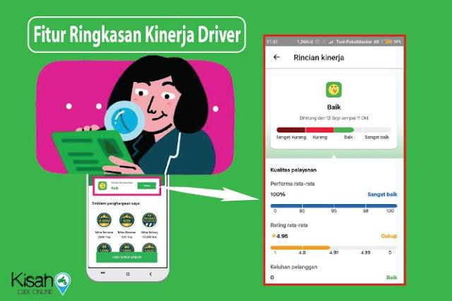 Seberapa Penting Fitur Ringkasan Kinerja Gojek Driver