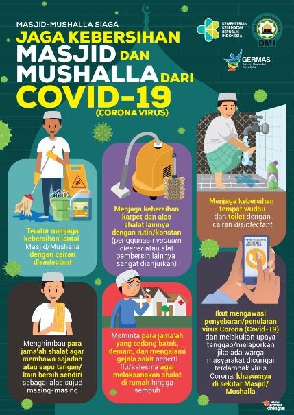 Poster Corona Tentang Cara Menjaga Kebersihan Masjid dan Musholla