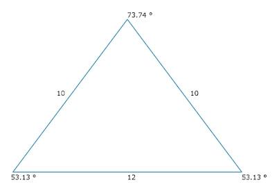 Triangulo isosceles