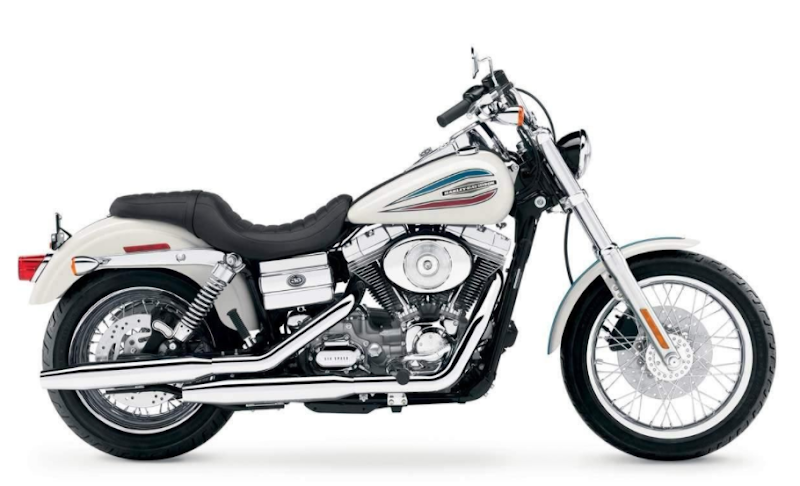 Harley-Davidson Super Glide FL 1600 Average Mileage (1971) - Per Liter, Kmpl & More