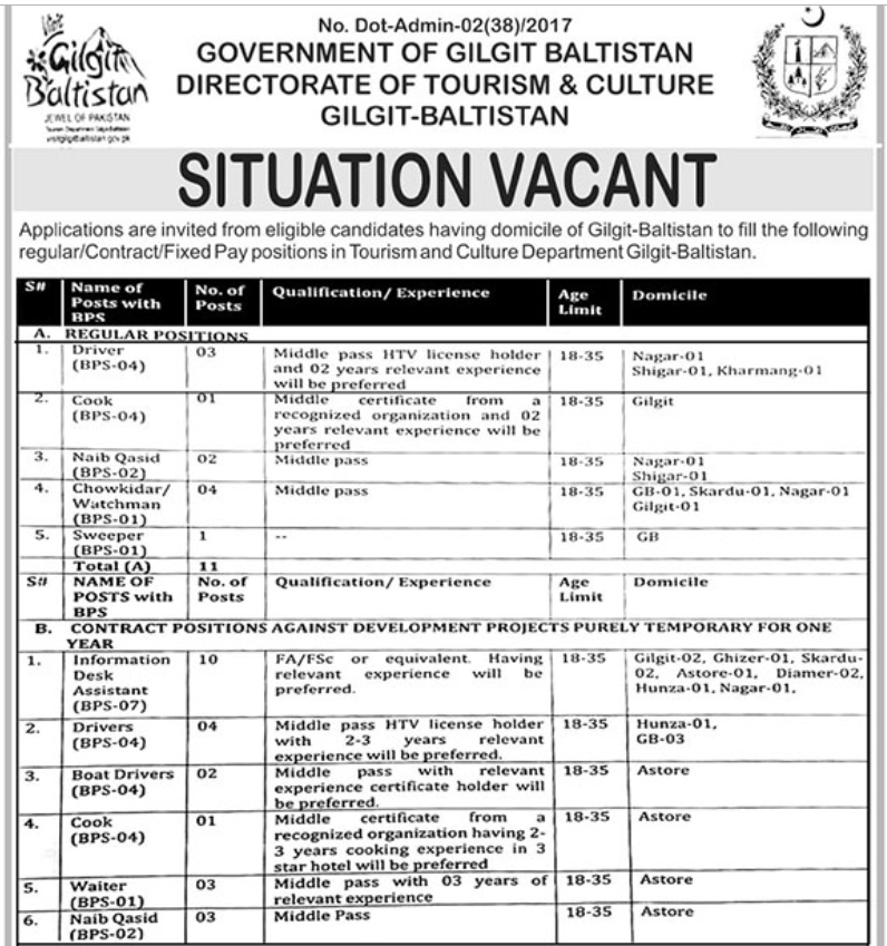 Advertisement for Tourism and Culture Department Jobs