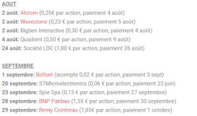 Calendrier dividende France septembre 2021