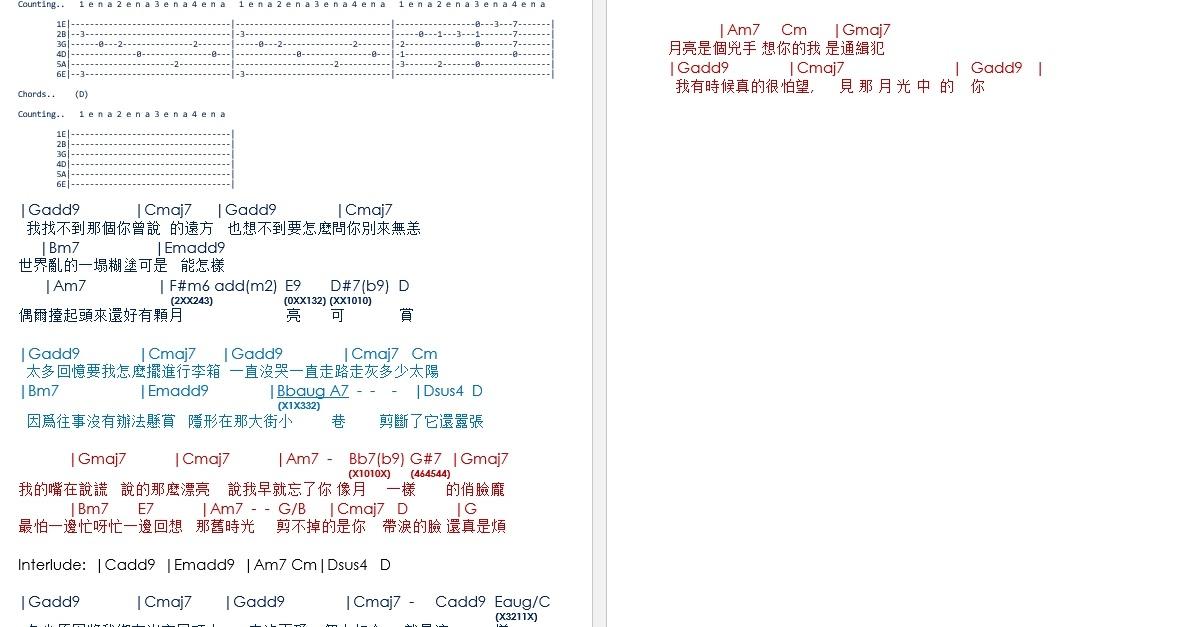 Luxury Gadd9 Guitar Chord Sketch Basic Guitar Chords For Beginners