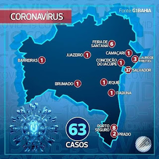 63 pacientes com Coronavírus na Bahia