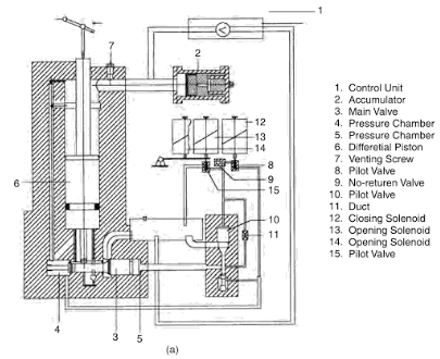 Sprinkler Valve Wiring Diagram In Parallel Rainbird Valve