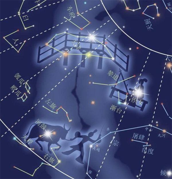 從紫微斗數14主星到古天文學28星宿來看看你一生會有怎樣的命運起伏?