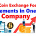 Good News - OneCoin Exchange, Focus on Settlements in Company