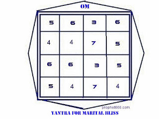 Hindu Yantra for availing Marital Bliss