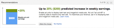 Google Adsense Graphical Predictios