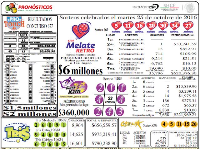 MASCARILLA DE RESULTADOS (Tris Chispazo 5588 Melate
