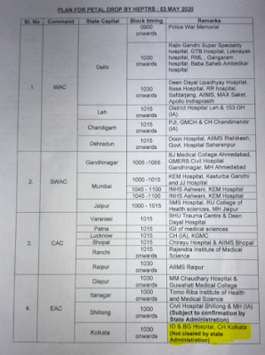 Official list released by Indian Air force to show Flower over hospitals