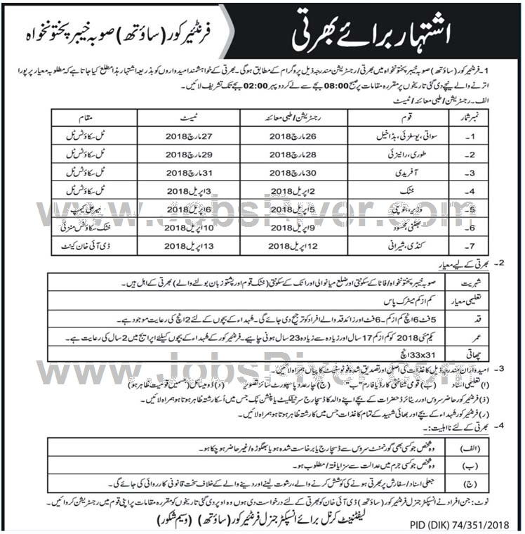 Jobs In Frontier Corps Govt Of KPK DI Khan 2018 for 50 Vacancies