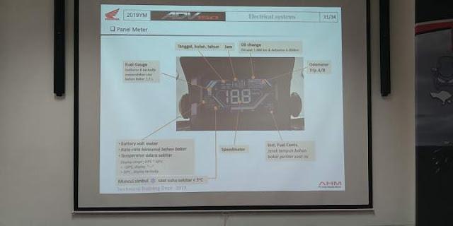 Spedometer Honda ADV150 3835.info