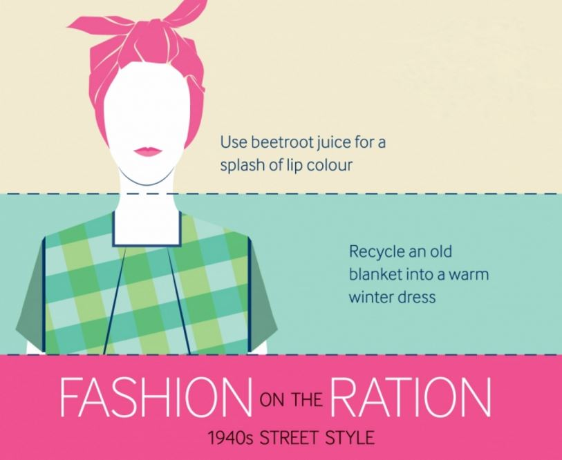 Fashion on the Ration: Make Do and Mend