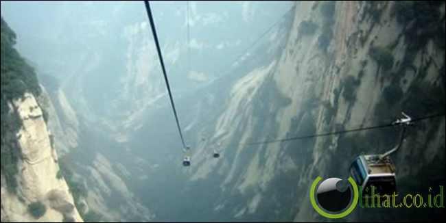 Mobil Kabel Gunung Hua, China