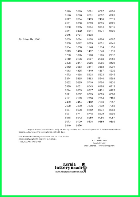 Official Karunya Plus Lottery Result 11-07-2019 KN-273