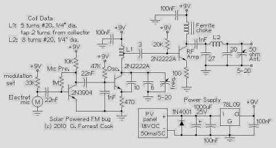 Solar Powered Long Range FM Transmitter Circuit Diagram