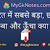 List of indian Bigest Longest And Largest PDF in Hindi