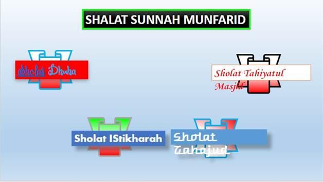 PPT Materi Shalat Sunnah Munfarid