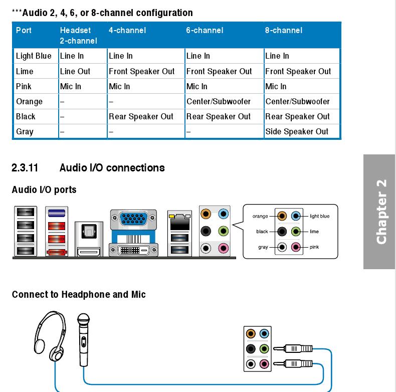 Ham Radio Blog by AG1LE: Simple Elecraft KX3 and PowerSDR