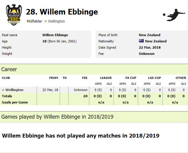 Willem Ebbinge - 2019 College Men's Soccer Recruit
