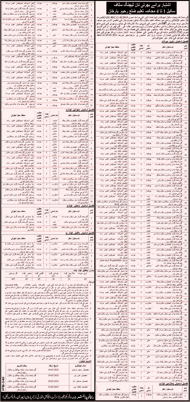 Latest Jobs in Pakistan 2021 Today Rahim Yar Khan Education Department