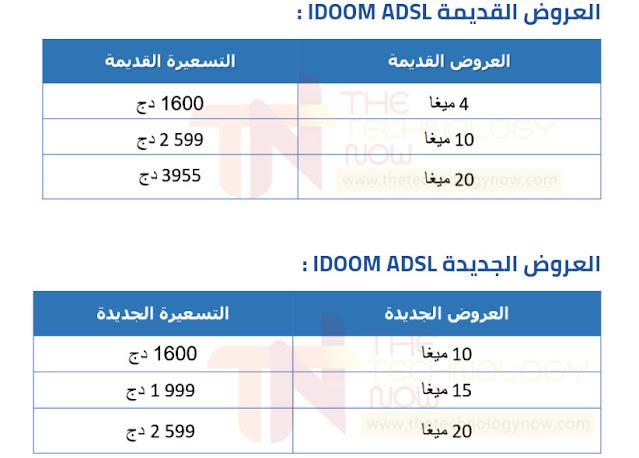 اتصالات الجزائر