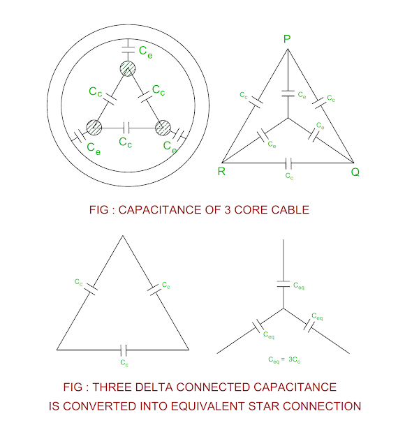 capacitance-of-three-core-cable.png