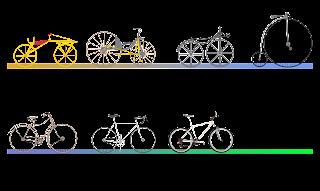 """Andar de bicicleta é uma grande alegria, traz paz de espírito, relaxamento, aumenta sua imunidade, disposição física, além de fazer seu corpo liberar naturalmente hormônios da felicidade chamados de """"quarteto da felicidade"""", são eles: serotonina, endorfina, dopamina e oxitocina."""
