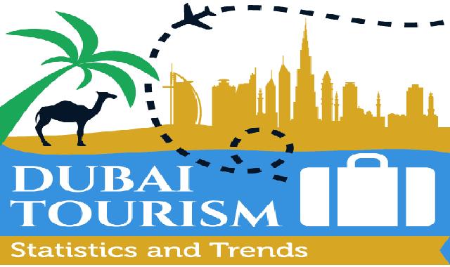 Dubai Tourism Statistics and Trends #infographic