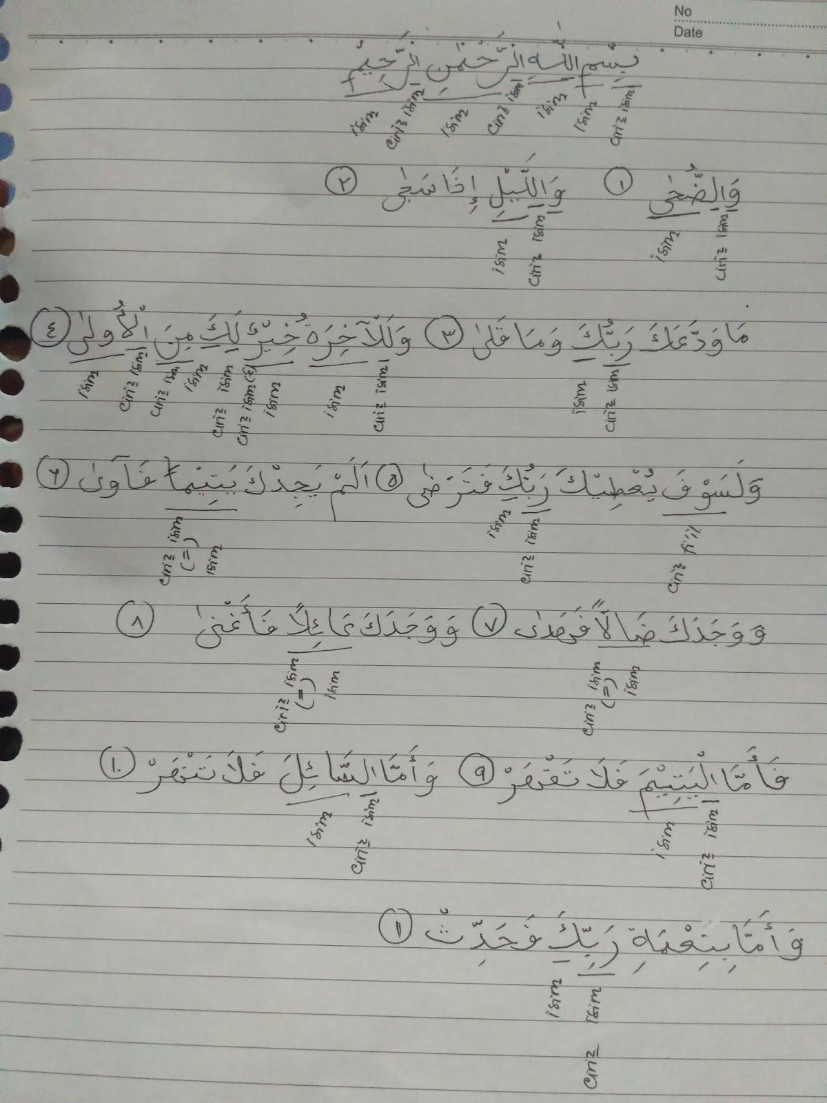 Menentukan Isim Dan Fiil Pada Salah Satu Surat Al Quran