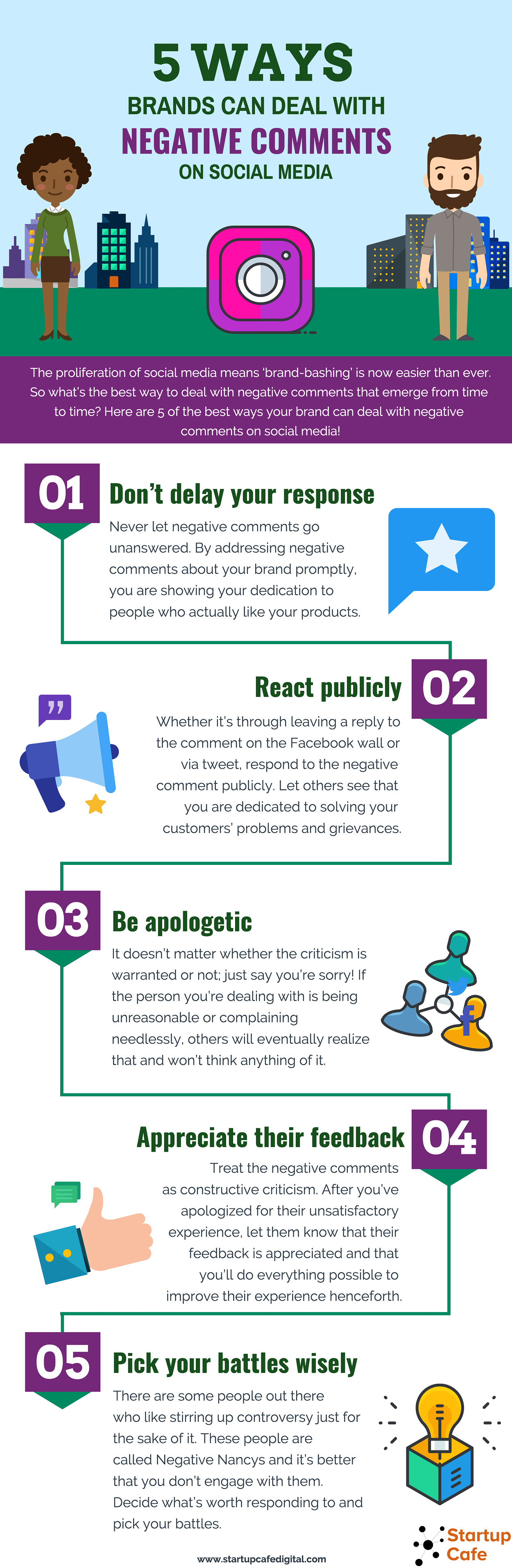5 Ways Brands Can Deal With Negative Comments on Social Media #infographic